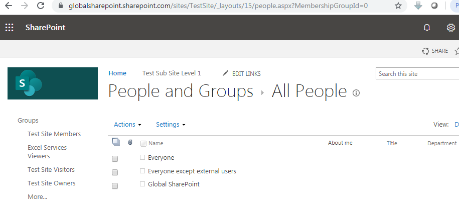 "SharePoint ""All People"" Groups URL"