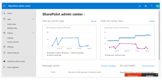 SharePoint Admin Center home page