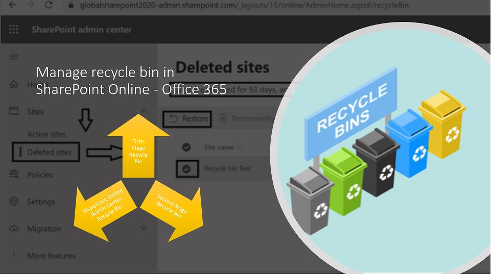 Manage recycle bin in SharePoint Online - Office 365
