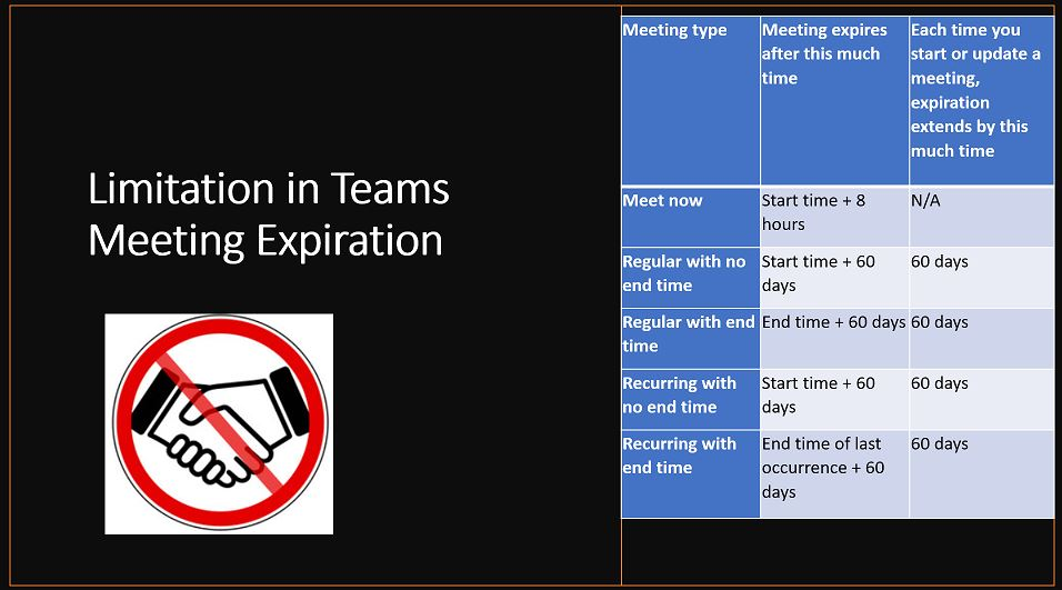 Limitation in Teams Meeting Expiration