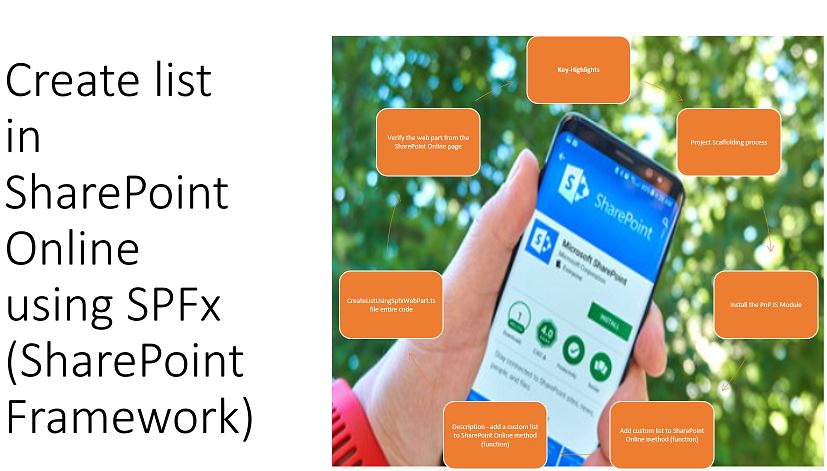 Create list in SharePoint Online using SPFx (SharePoint Framework)