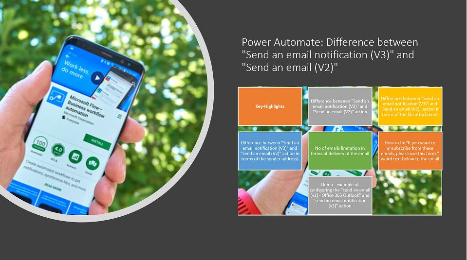 "Power Automate - Difference between ""Send an email notification (V3)"" and ""Send an email (V2)"""