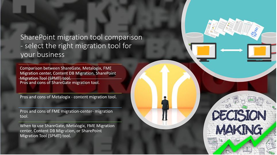 SharePoint migration tool comparison - select the right migration tool for your business