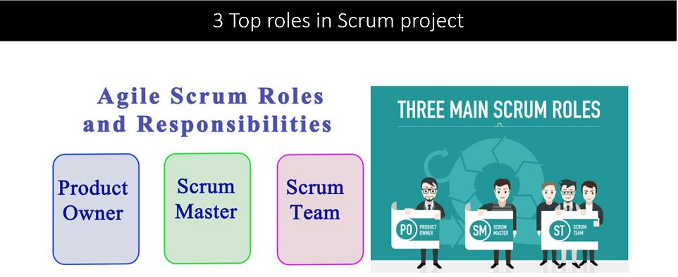 3 Top Roles in Scrum Framework