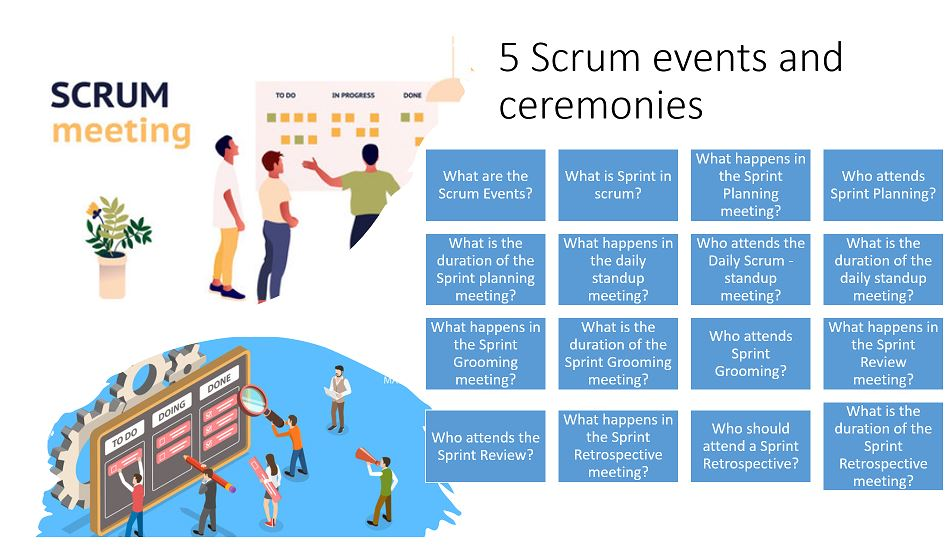 5 Scrum events and ceremonies