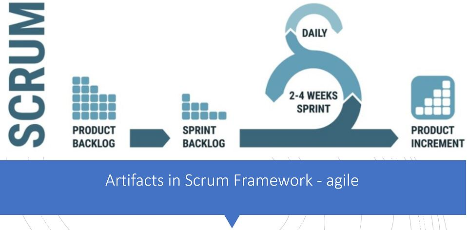Artifacts in Scrum Framework - agile