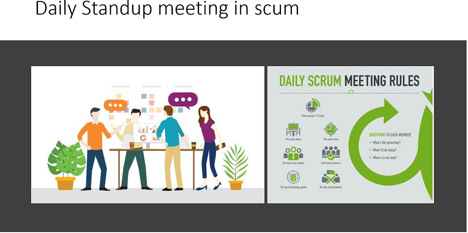Daily standup meeting in scrum (daily standup meeting rules)