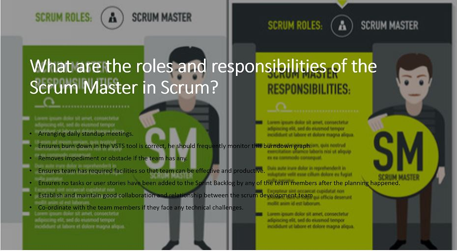 roles and responsibilities of the Scrum Master in Scrum