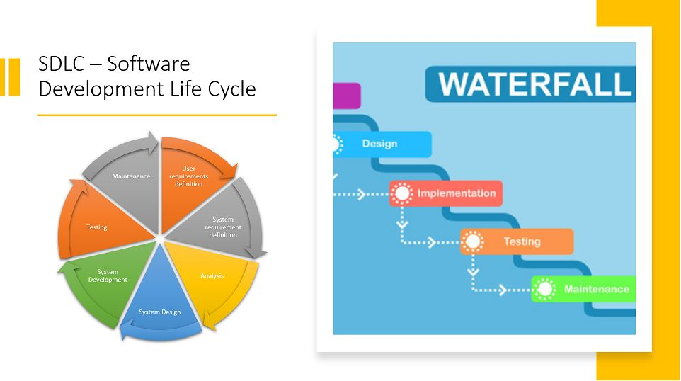 Software development life cycle (SDLC) process in waterfall model