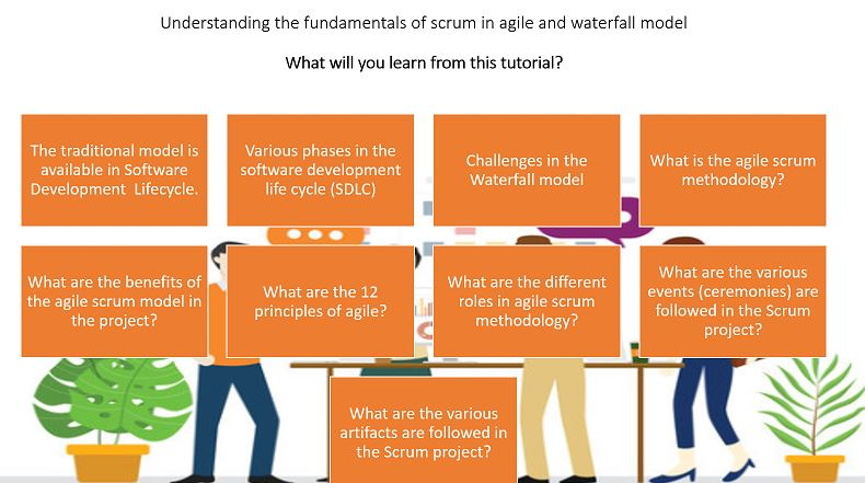 Understanding the fundamentals of scrum in agile and waterfall model