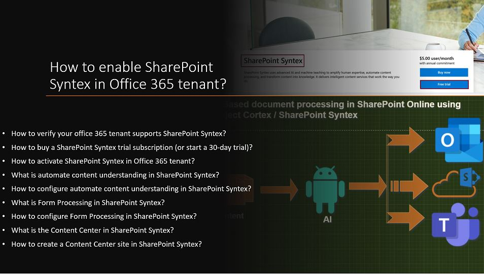 How to setup sharepoint syntex in office 365 tenant?