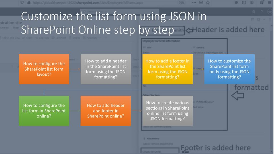 Customize the list form using JSON in SharePoint Online step by step