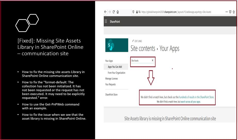 Fixed - Missing Site Assets Library in SharePoint Online – communication site