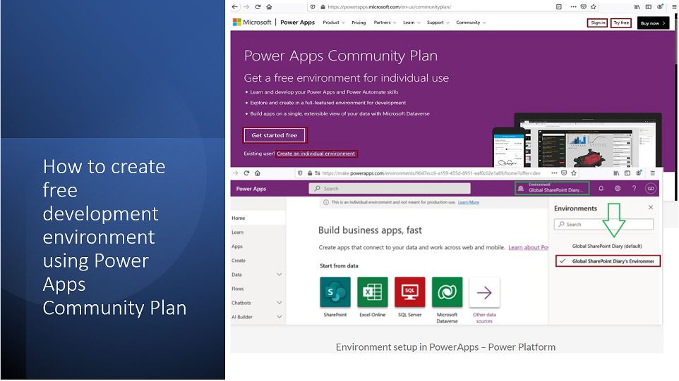 How to create free development environment using Power Apps Community Plan?