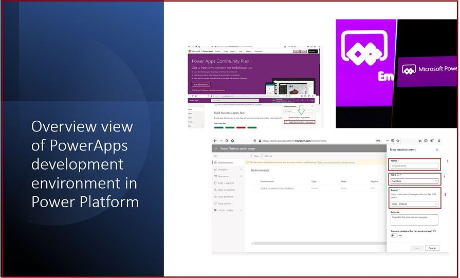 Overview view of PowerApps development environment in Power Platform