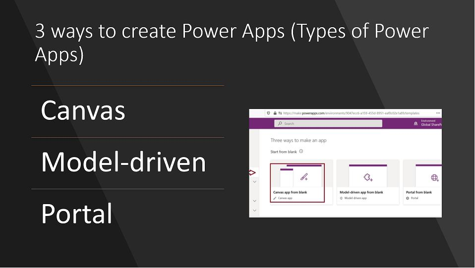 3 ways to create Power Apps (Types of Power Apps)