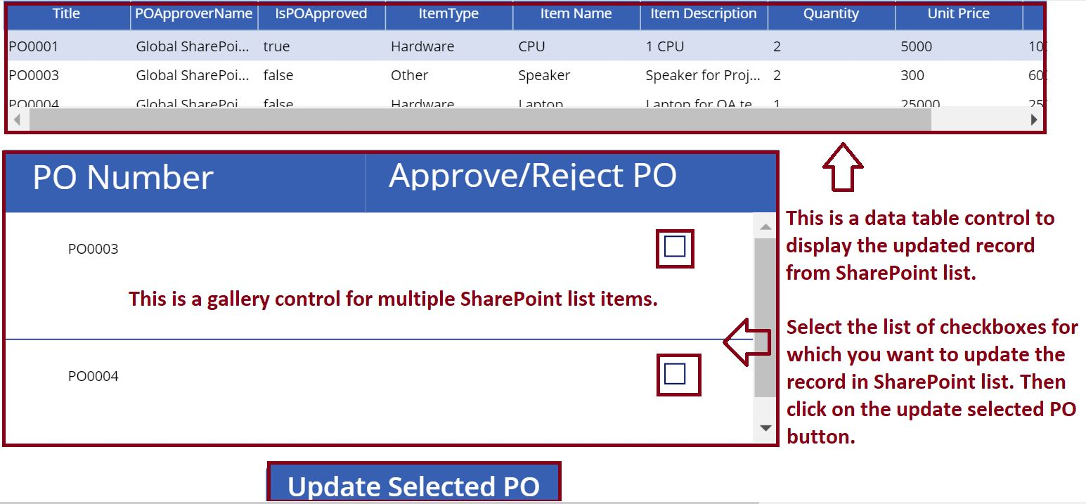 Update selected list item in SharePoint list from PowerApps Gallery control